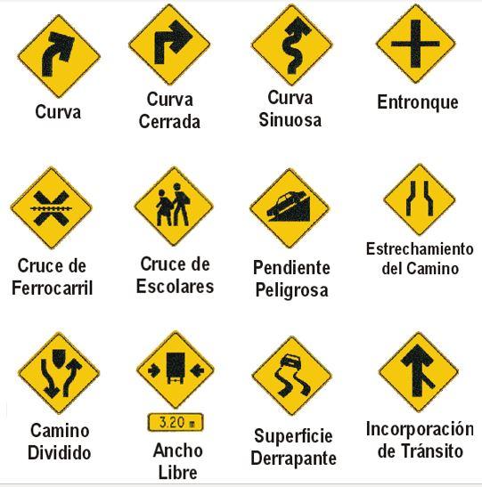 tipos de señalamientos imagenes